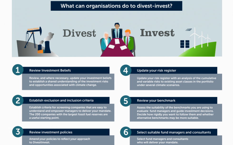 6 steps to help you follow through on your committment to DivestInvest.